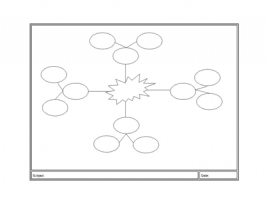 020 Template Ideas Free Concept Map Mind Imposing Printable Word - Free Printable Circle Map Template