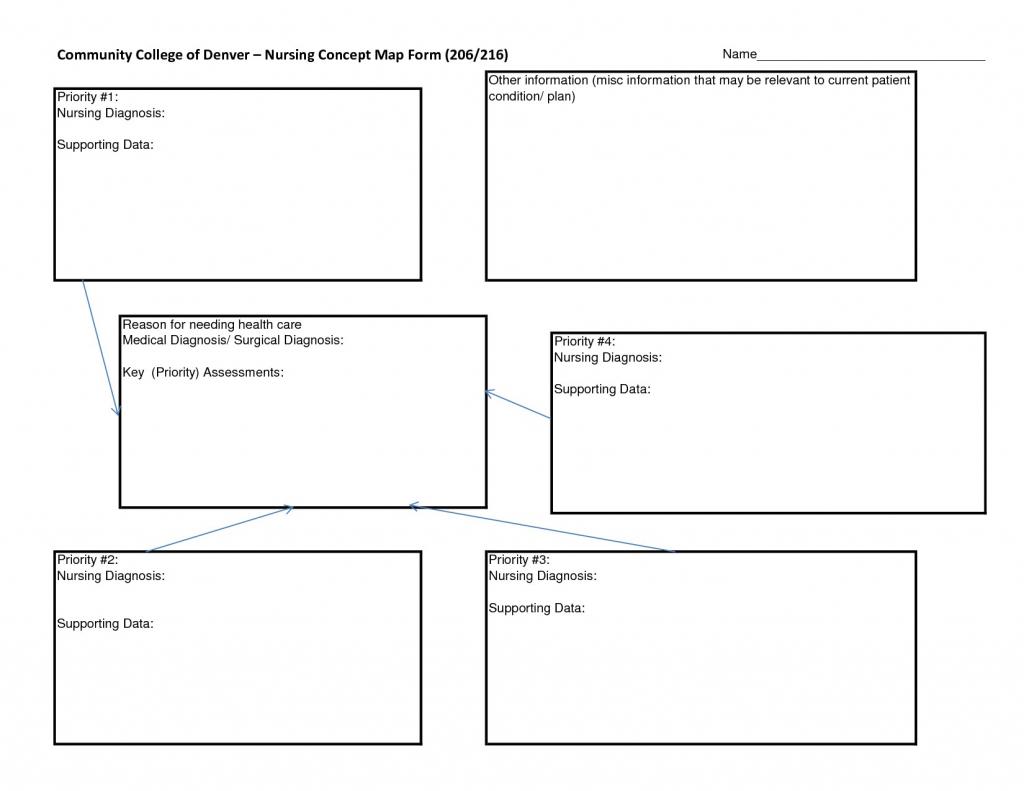 028 Blank Care Plan Templates For Nursing Concept Map Template - Printable Blank Concept Map Template