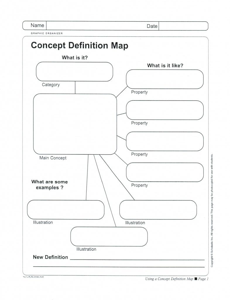 12-13 Blank Concept Map Nursing   Jadegardenwi - Blank Nursing Concept Map Printable