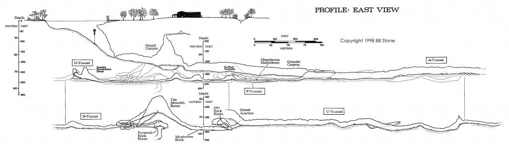 1987 Wakulla Springs - Florida Cave Diving Map