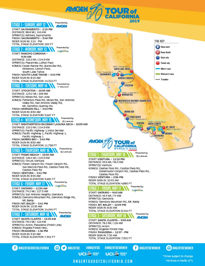 2019 Route Overview | Amgen Tour Of California - Tour Of California 2018 Map