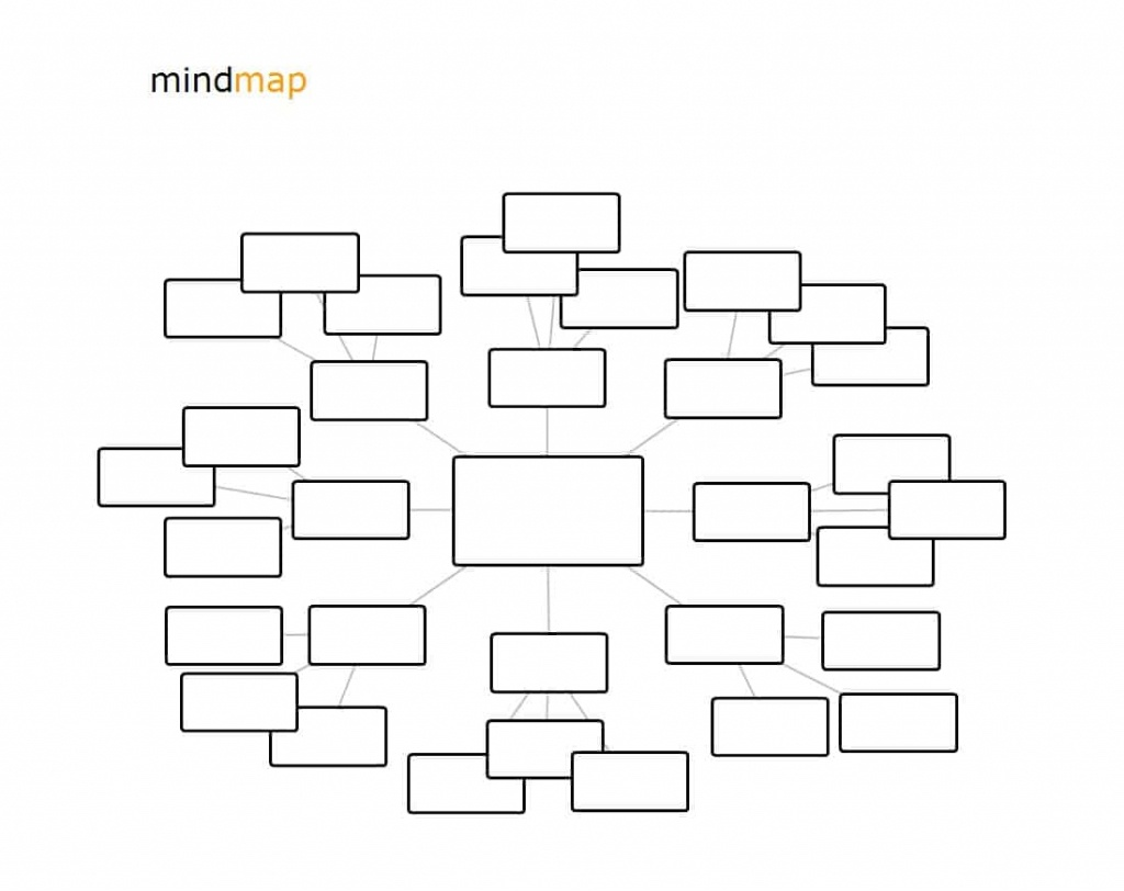 35 Free Mind Map Templates & Examples (Word + Powerpoint) ᐅ - Blank Mind Map Template Printable