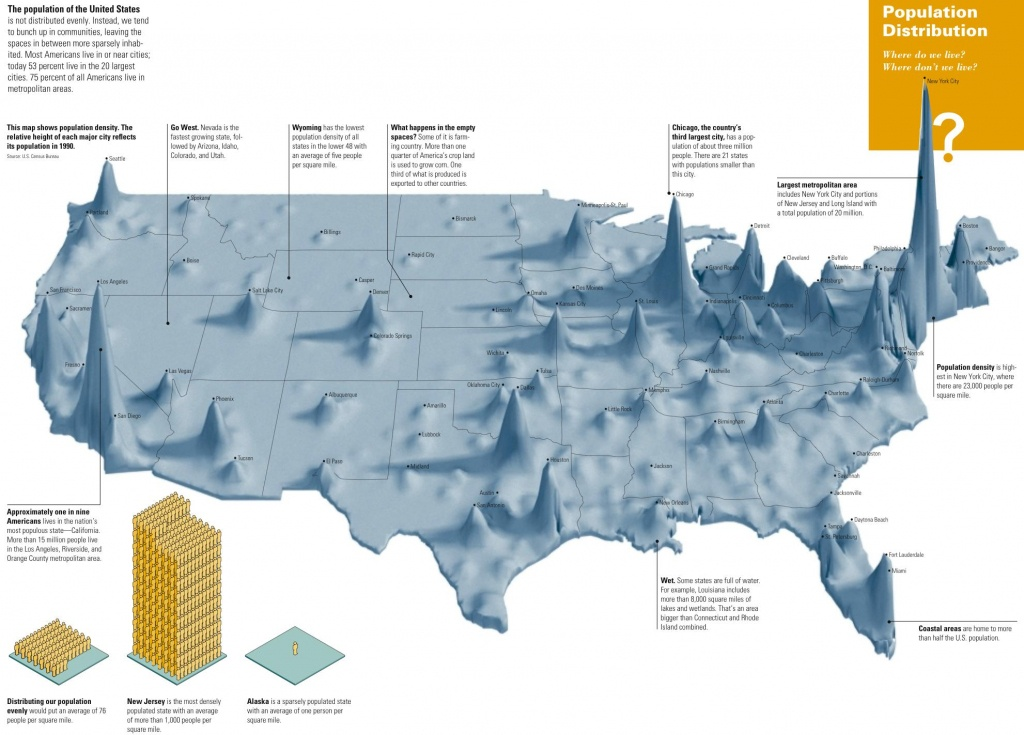 Another Way To Show The Population Distribution In The Usa - Texas Population Heat Map