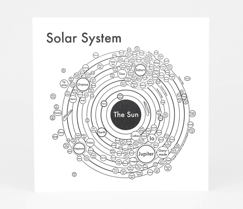 Archie's Press - Circle Map Of The Solar System At Buyolympia - Printable Map Of The Solar System