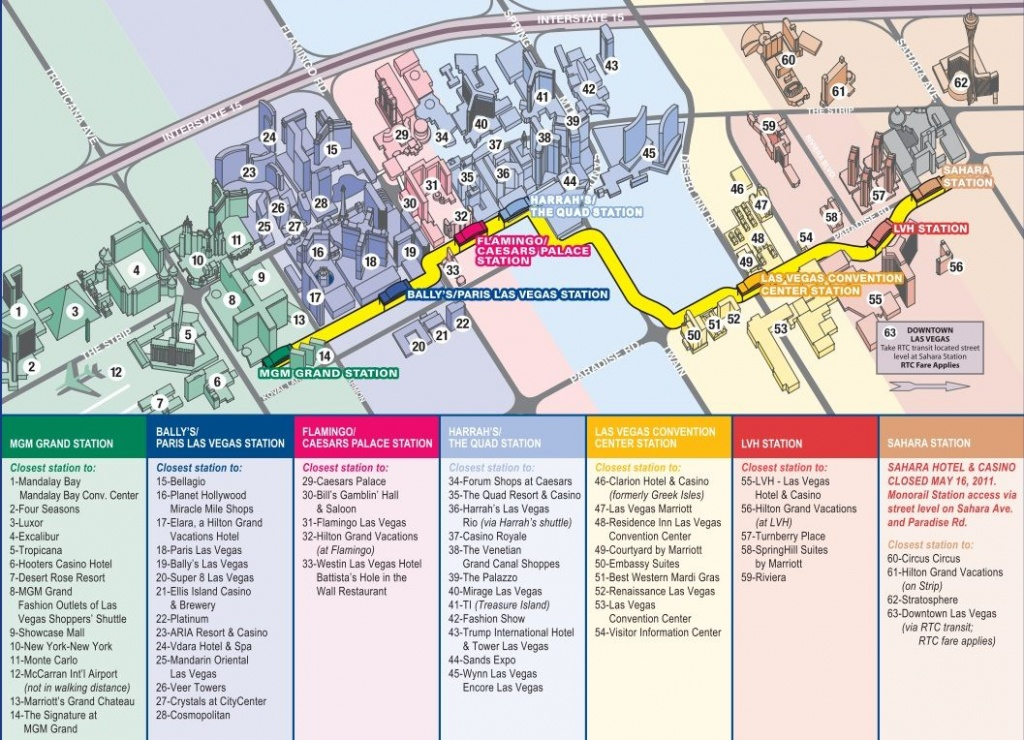 Avoid The Traffic - Las Vegas Monorail | Vegas Baby | Las Vegas - Map Of Las Vegas Strip Hotels Printable