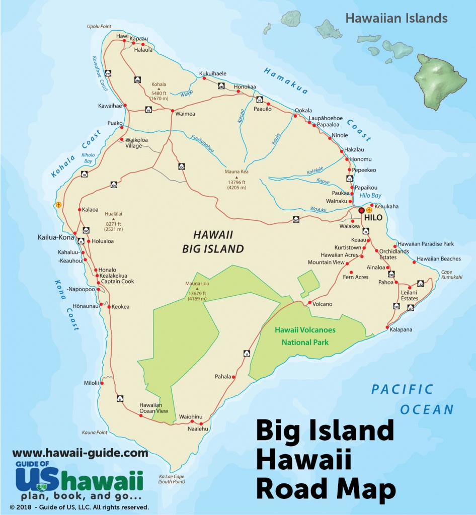 Big Island Of Hawaii Maps - Printable Driving Map Of Kauai