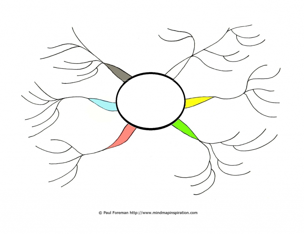Blank Creative Mind Map - Google Search … | X | Mind … - Printable Concept Map