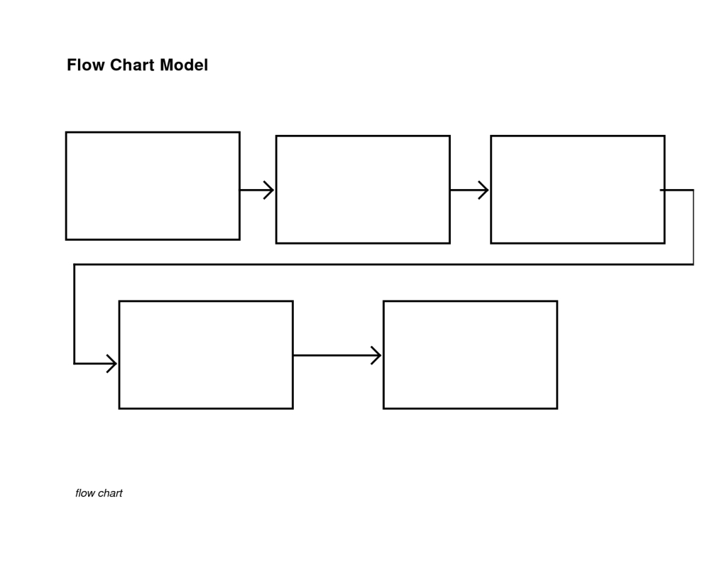 Blank Flow Chart Template – Nice Plastic Surgery | Projects To Try - Free Printable Thinking Maps Templates