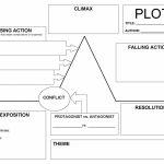 Blank Plot Diagram Template | Printable Diagram | Printable Diagram   Plot Map Printable