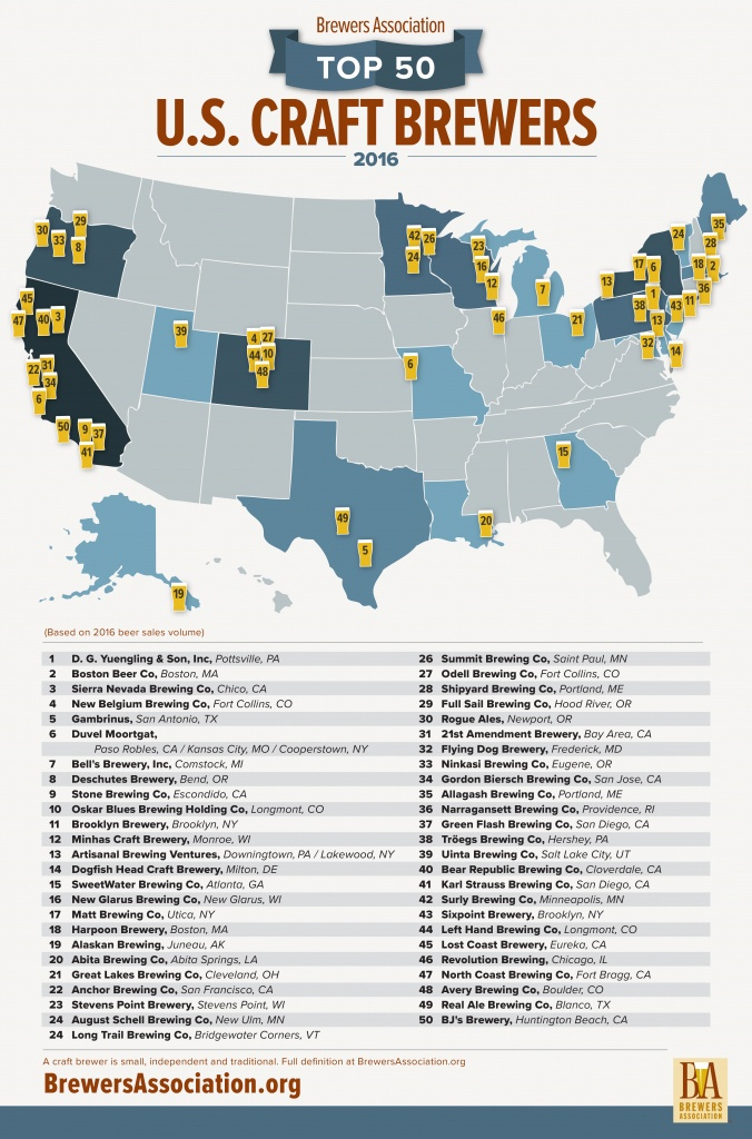 Brewers Association Releases Top 50 Breweries Of 2016   Brewers - California Brewery Map