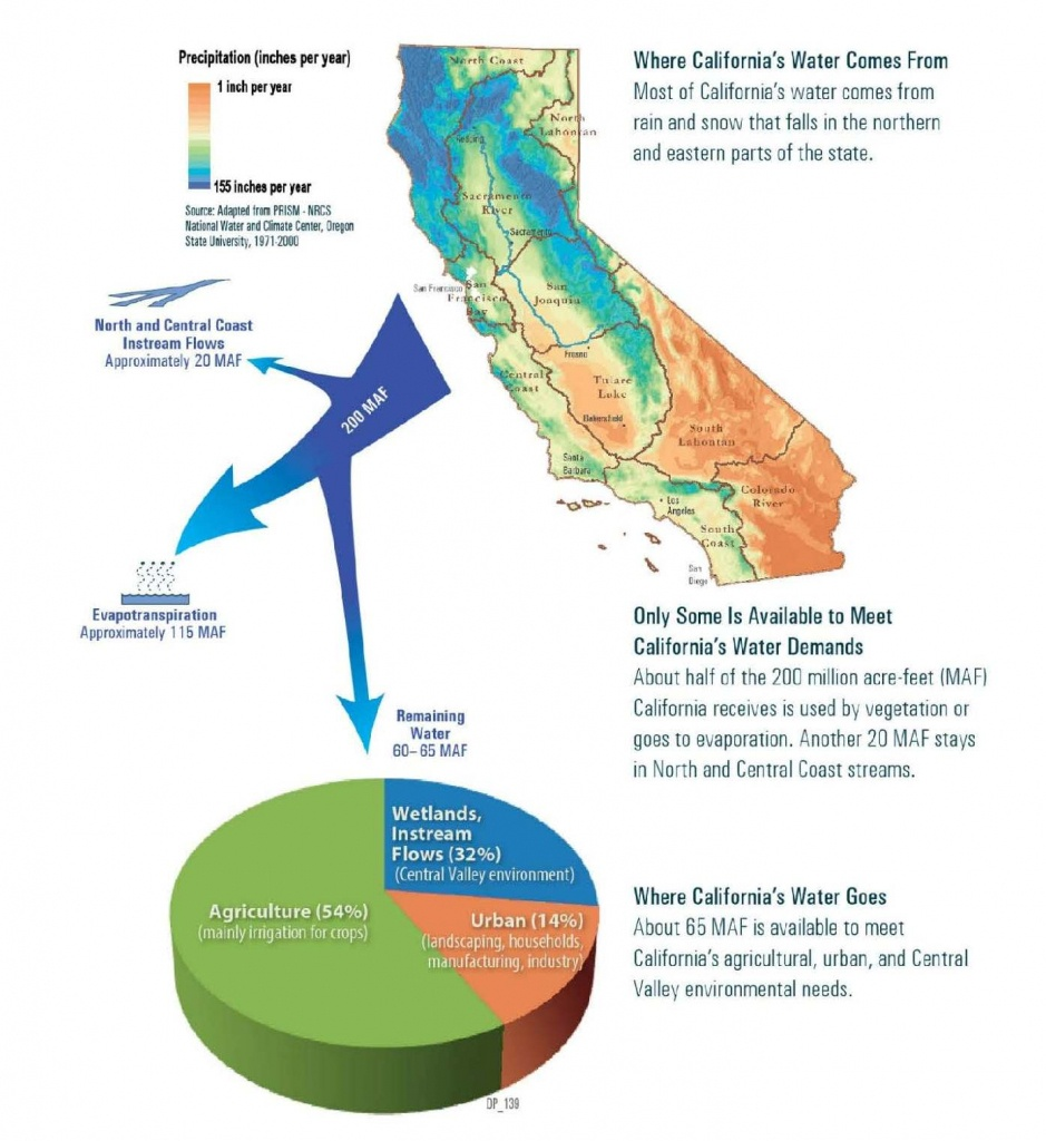 California's Water Systems ~ Maven's Notebook   Water News - California Water Rights Map