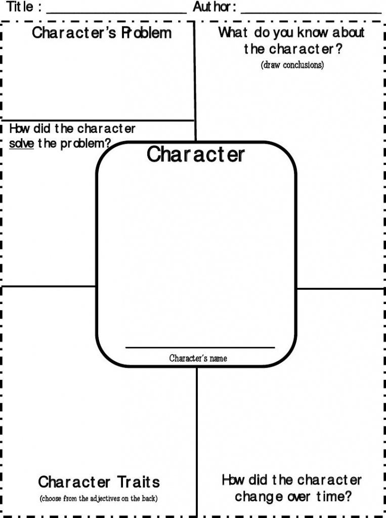 Character Traits-Character Map | Homeschool Printables | Graphic - Printable Character Map