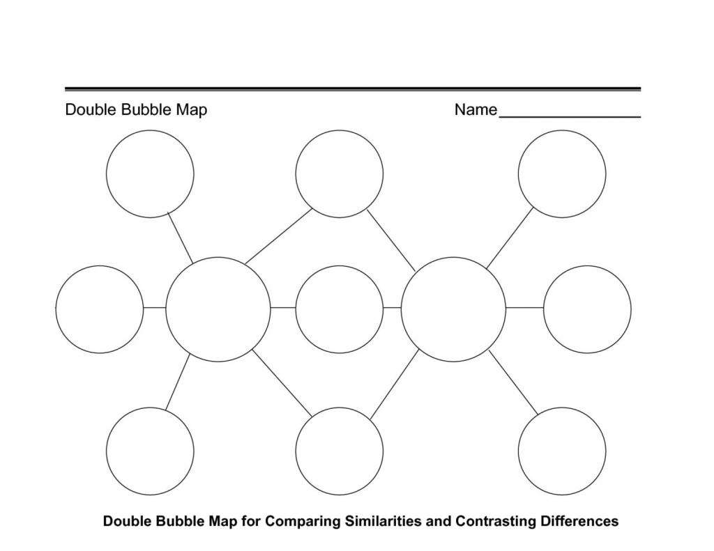 Circle Map Template – Wiring Diagram - Circle Map Printable