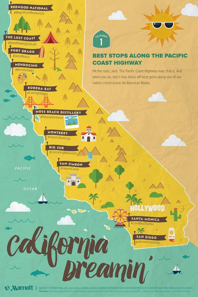 Complete Your Pch Trip With A Killer Playlist And Some Delicious - California Coastal Highway Map