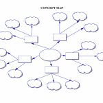 Concept Map Template New Calendar Template Site G7Kmncax | Kid Stuff   Blank Mind Map Template Printable