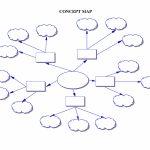 Concept Map Template New Calendar Template Site G7Kmncax   Kid Stuff - Circle Map Template Printable