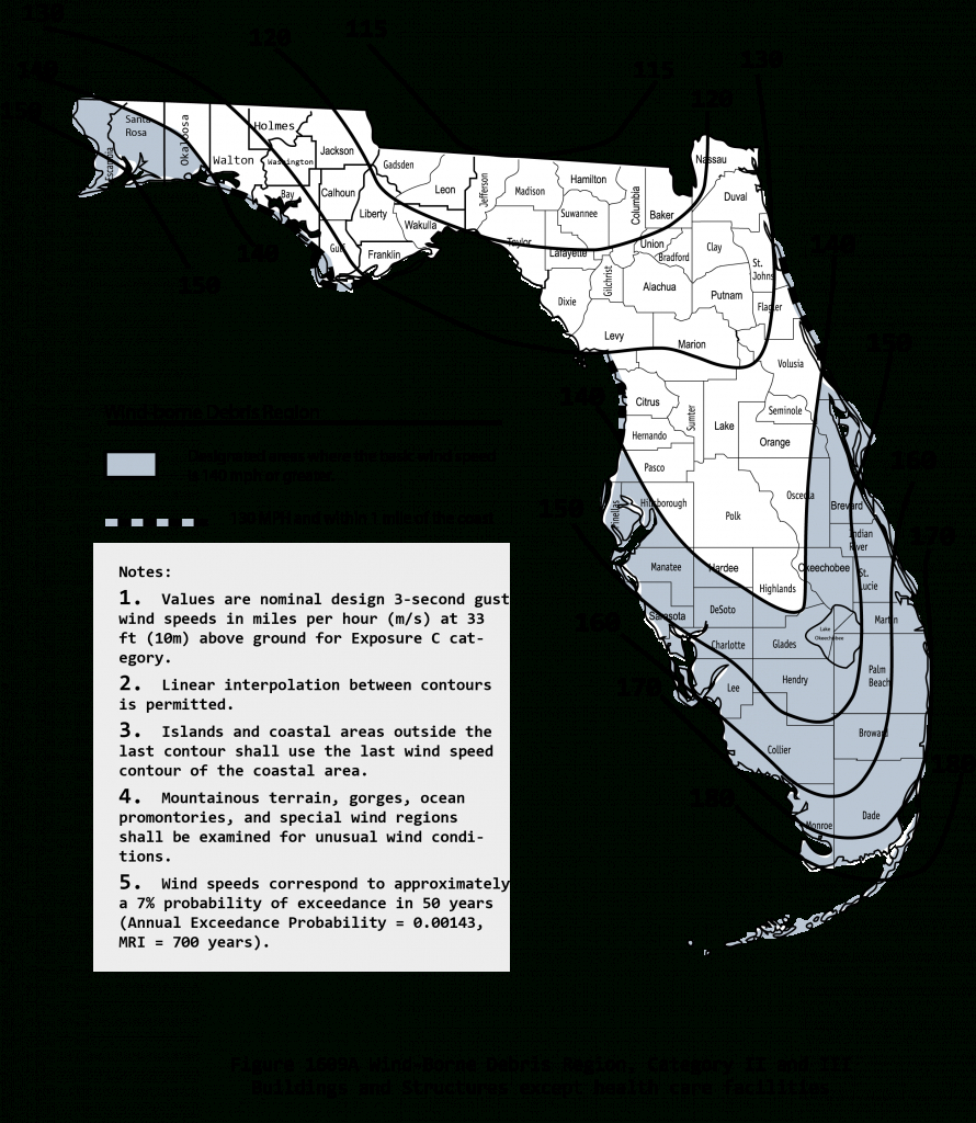 Cool Roofing   My Florida Home Energy - Florida Building Code Climate Zone Map