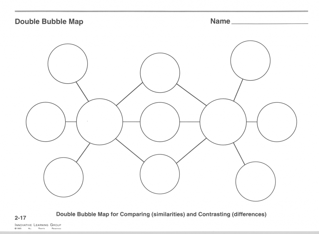 Double Bubble Thinking Map | Compressportnederland - Blank Thinking Maps Printable