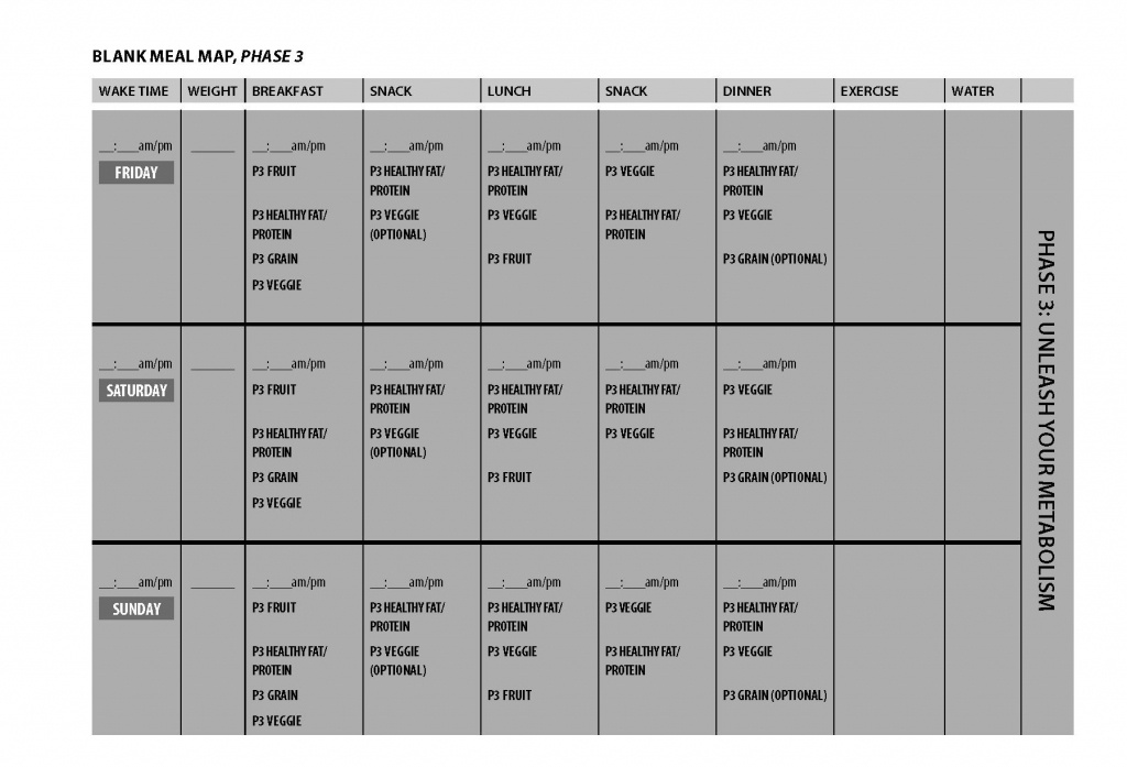 Extended Ebook Content For The Fast Metabolism Diet: Blank Meal Plan - Fast Metabolism Diet Meal Map Printable