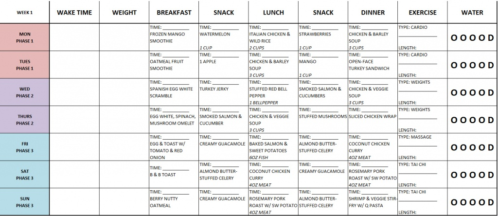 Fast Metabolism Diet Phase 1 Meal Map | Compressportnederland - Fast Metabolism Diet Meal Map Printable
