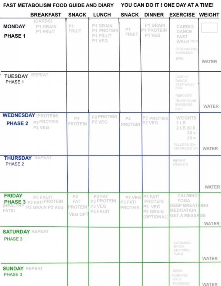Fast Metabolism Diet Meal Map Printable