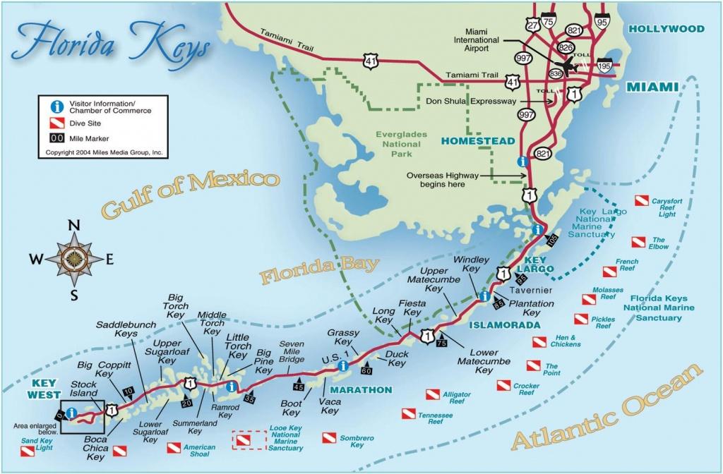 Florida Keys And Key West Real Estate And Tourist Information - Road Map Florida Keys