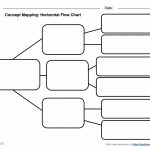 Flow Diagram Template | Template Business   Flow Map Template Printable