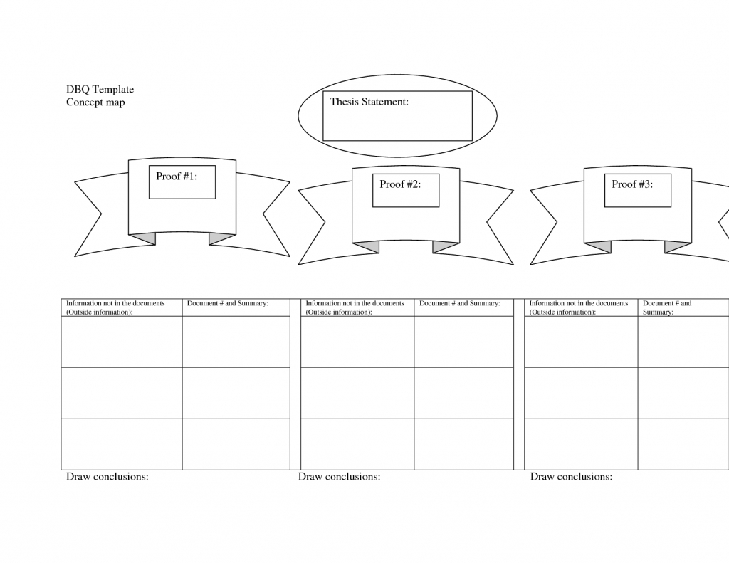 Free Literature Map Template | Dbq Template Concept Map Thesis - Printable Blank Concept Map Template