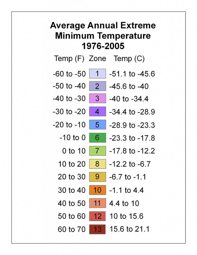 Hardiness Zone - Wikipedia - California Heat Zone Map