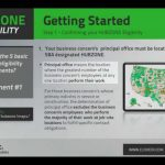 Hubzone Application – 8A Certification And Hubzone Certification Blog   Hubzone Map Texas