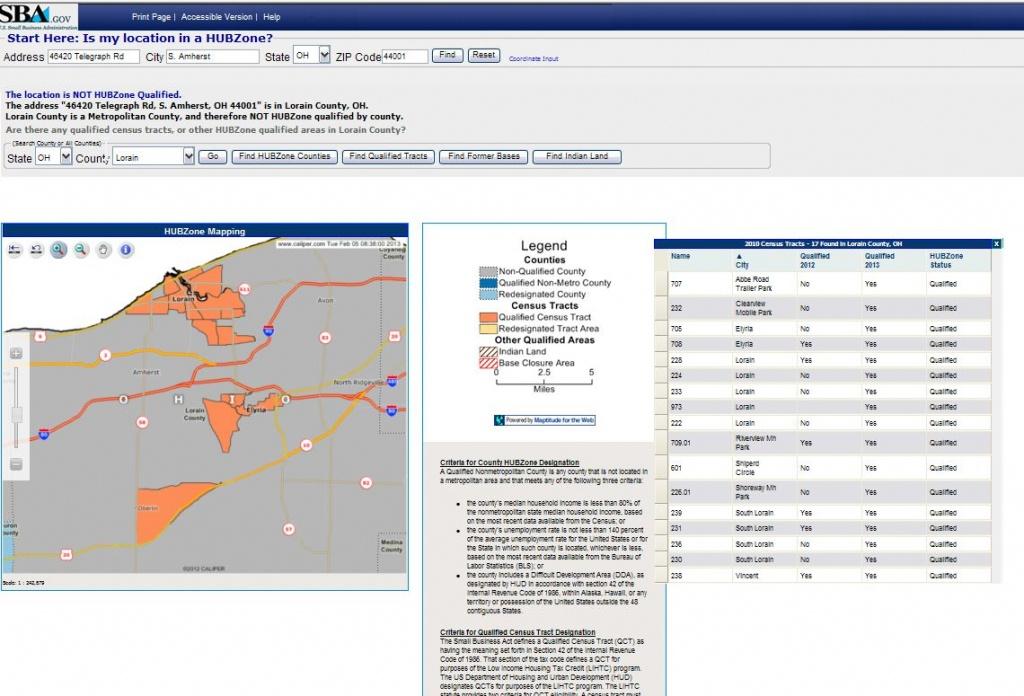 Hubzone Mapping Quick Start - Hubzone Map Texas
