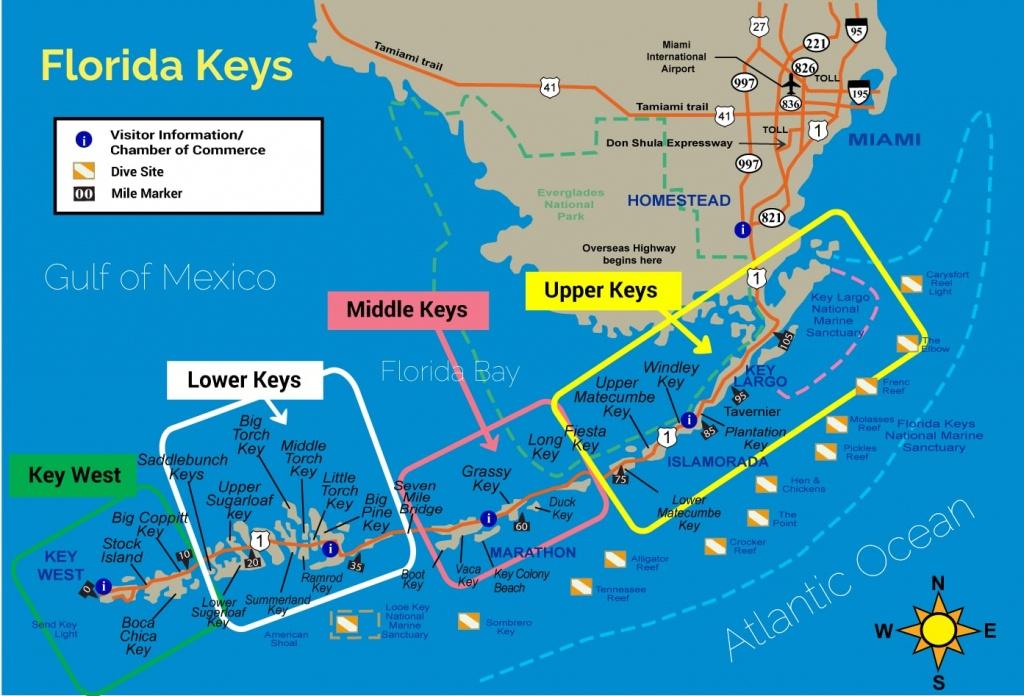 Keys-Florida-Upper-Middle-Lower - Hello La Floride : Le Blog Sur La - Map Of Lower Florida