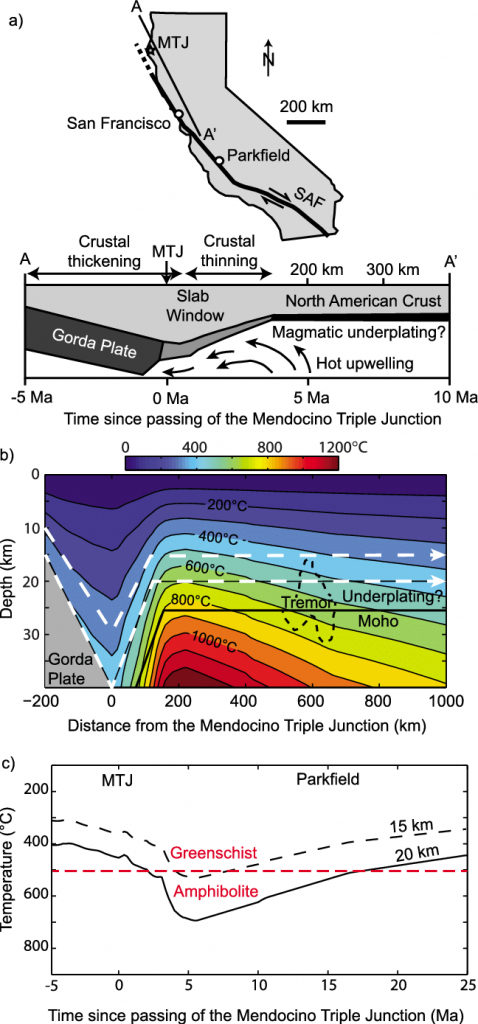 Locations, Evolution And Thermal Structure Of The San Andreas Fault - Thermal California Map