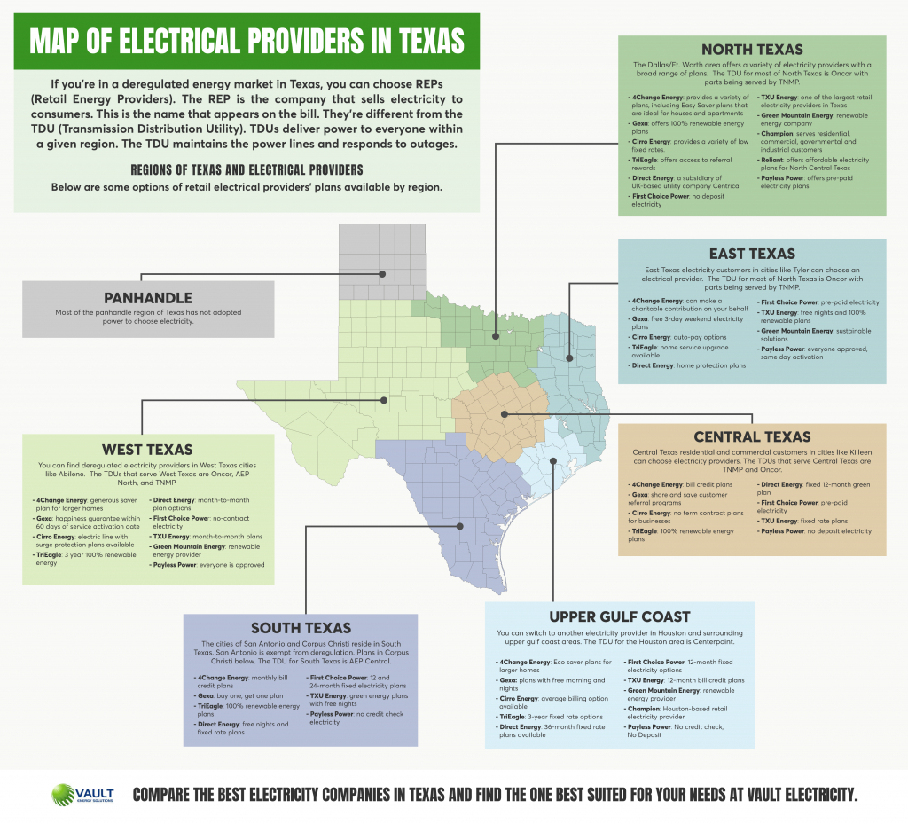 Map Of Electrical Providers In Texas | Vault Electricity - Texas Utility Map