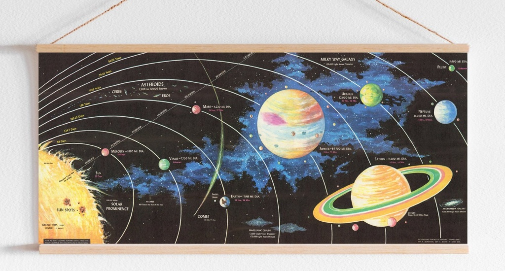Map Of The Solar System And Outer Space Digital Download Print | Etsy - Printable Map Of The Solar System
