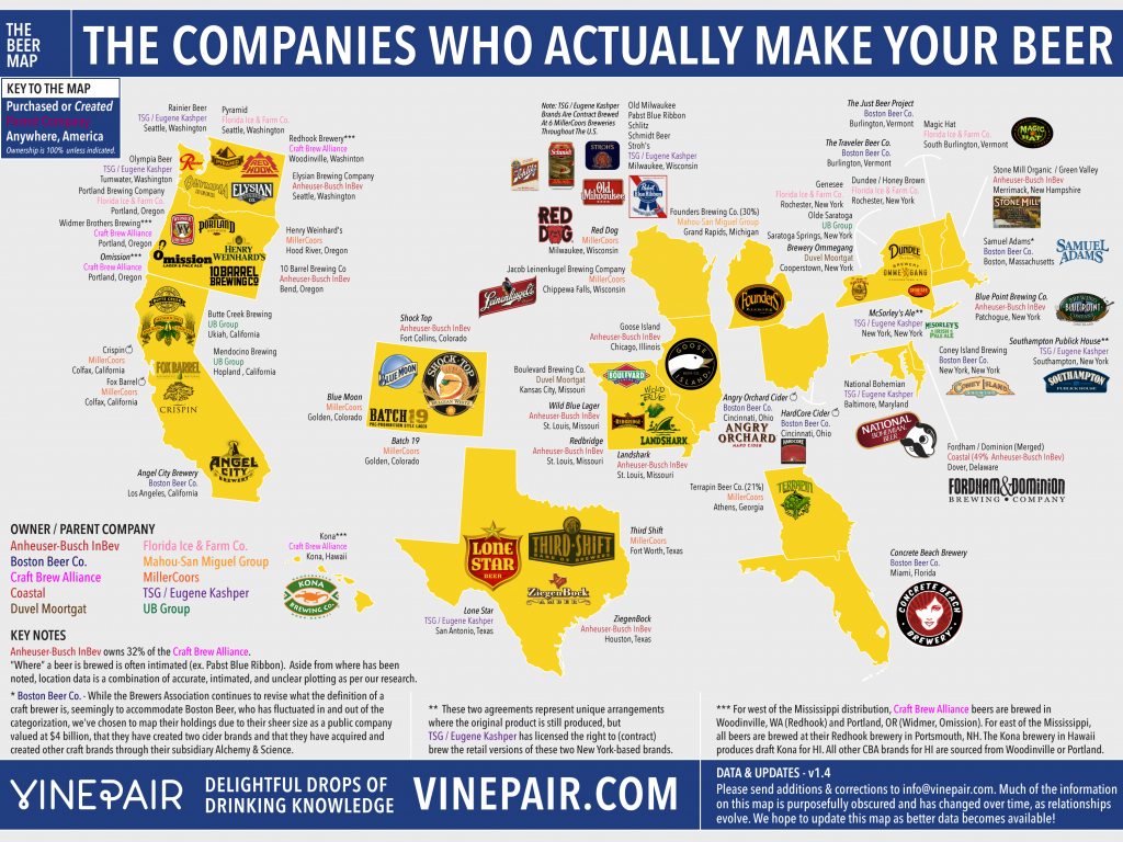 Map: The Companies Who Actually Make Your Beer   Vinepair - California Brewery Map