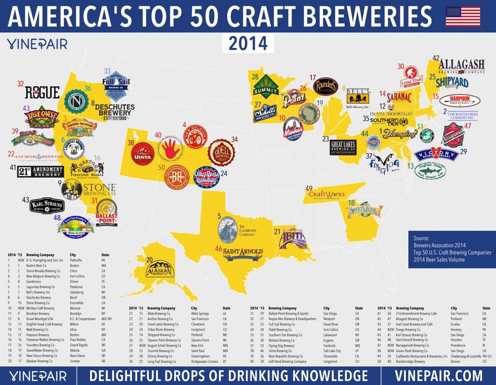 Map: The Top 50 U.s. Craft Breweries In 2014   Vinepair - California Brewery Map