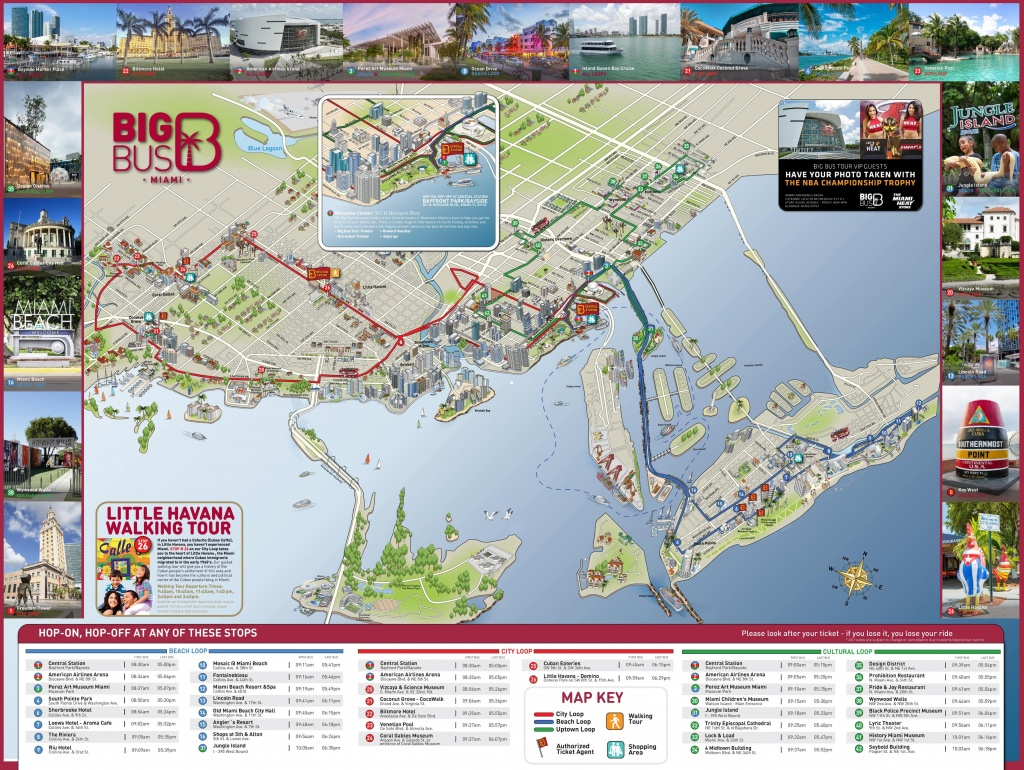 Miami Map Tourist Attractions - Capitalsource - Florida Attractions Map