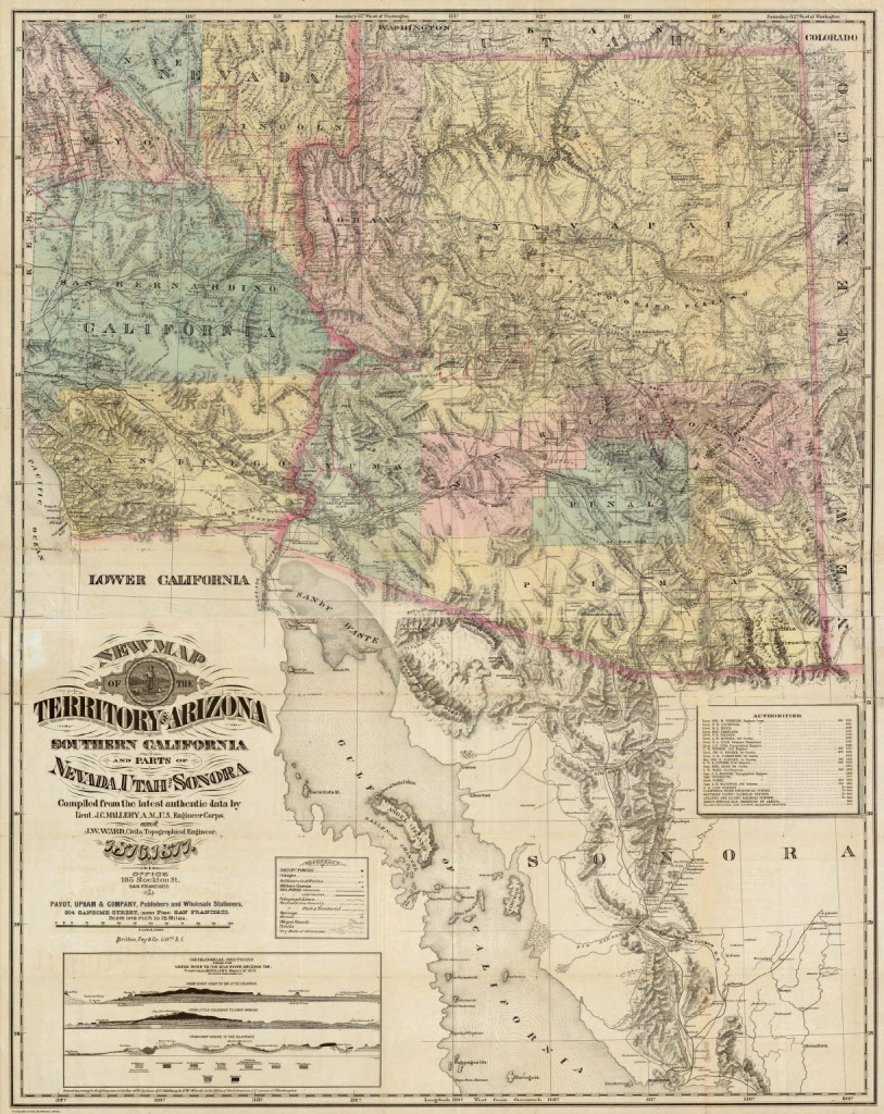 New Map Of The Territory Of Arizona, Southern California And Parts - California Territory Map