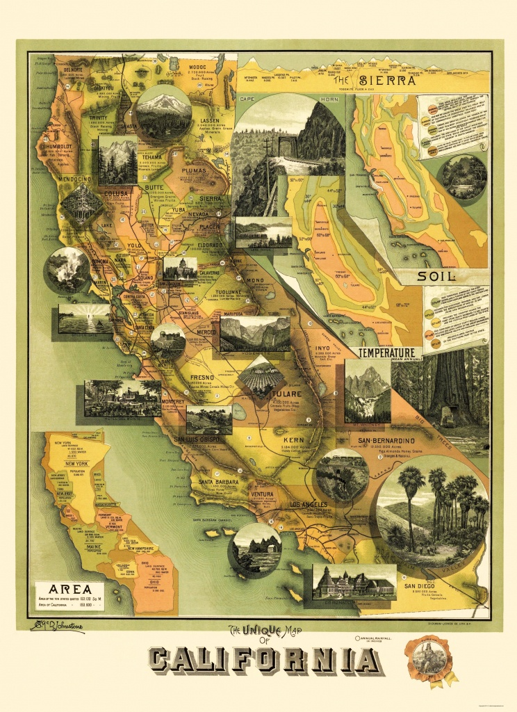 Old State Map - California Illustrated Map - Jones 1898 - Illustrated Map Of California