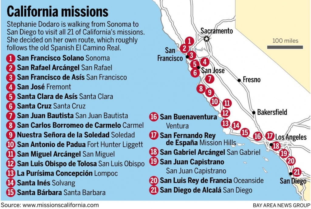 On A Mission All Her Own, She's Walking California's Royal Road - California Missions Map For Kids