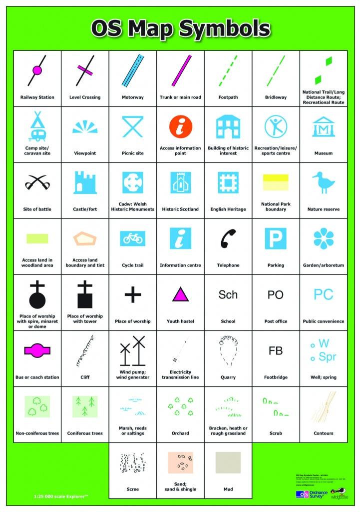 Ordnance Survey Legend Symbols - Google Search   Teacher's Ideas - Map Symbols For Kids Printables
