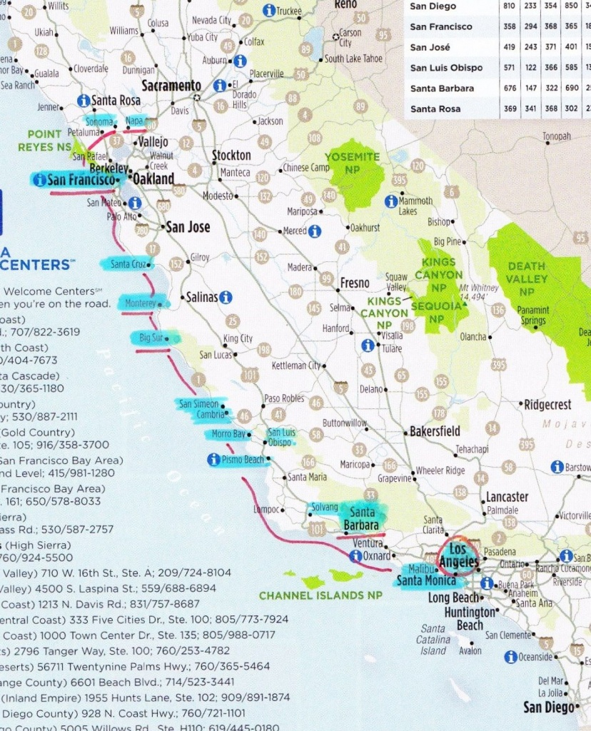 Pch Roadtrip Hits | Ca Road Tripmany Years Away | West Coast Road - Highway 1 California Map