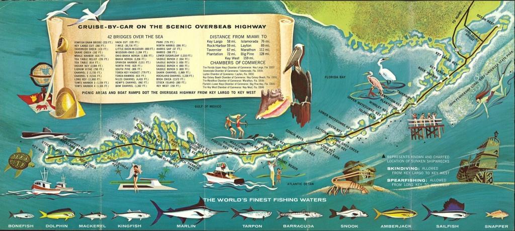 Retro Style 1960S Tourist Map Of The Florida Keys. [2844 × 1278] In - Florida Keys Map Art