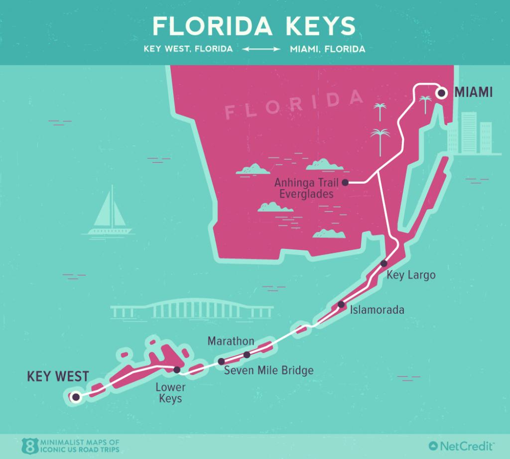Road Trip Down The Florida Keys And Dry Tortugas National Park - Road Map Florida Keys