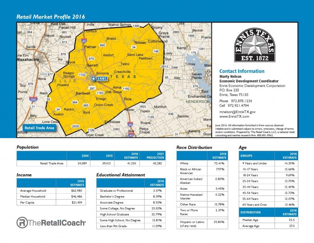 Rta Demographics | Ennis Tx | Economic Development Corp. - Ennis Texas Map
