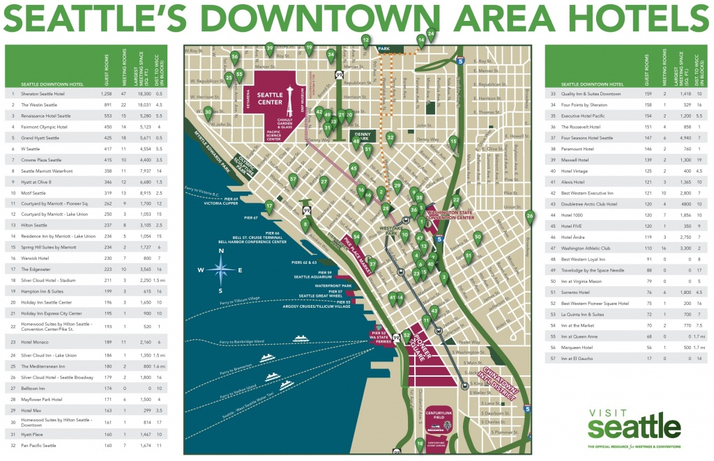 Seattle Maps | Washington, U.s. | Maps Of Seattle - Printable Map Of Downtown Seattle
