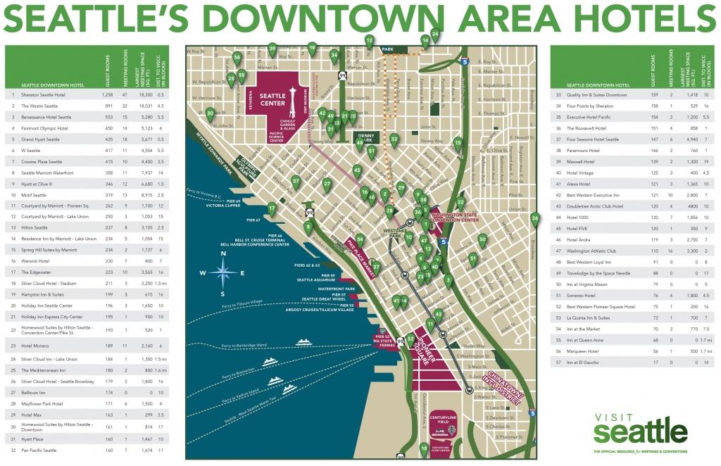 Seattle Maps   Washington, U.s.   Maps Of Seattle - Printable Map Of Seattle