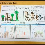 Story Map Freebie! | Kindergartenklub | Reading Street - Printable Story Map For Kindergarten