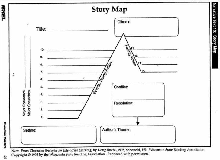 Free Printable Story Map